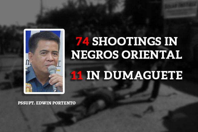 shootings in negros oriental